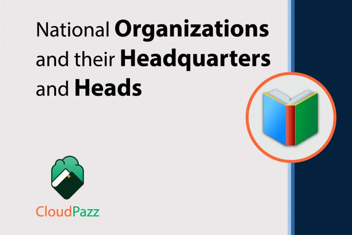 indian organisations and their heads & headquarters