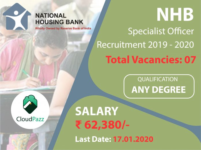 nhb specialist officer recruitment 2019